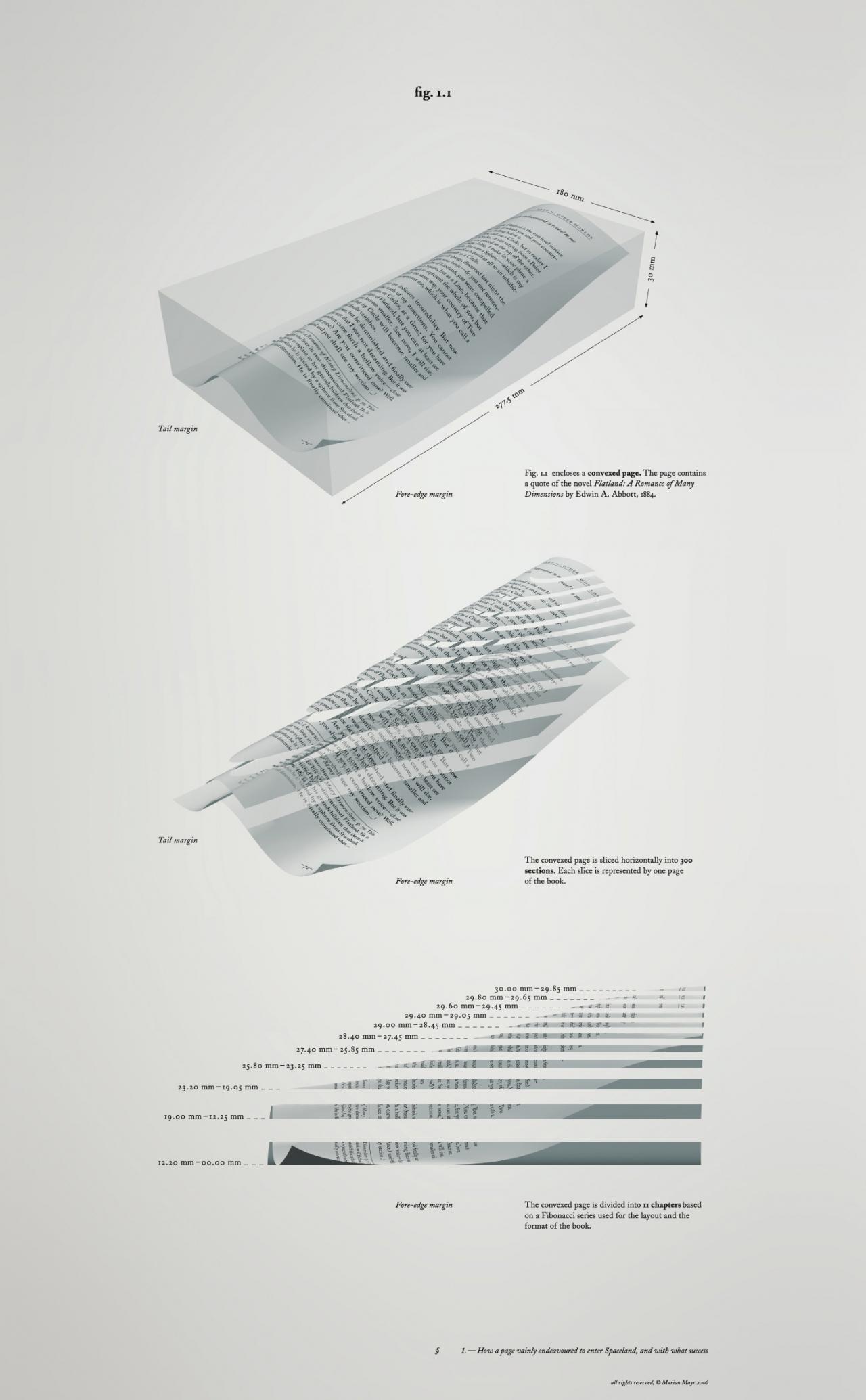 Grafikum Dissected Matter