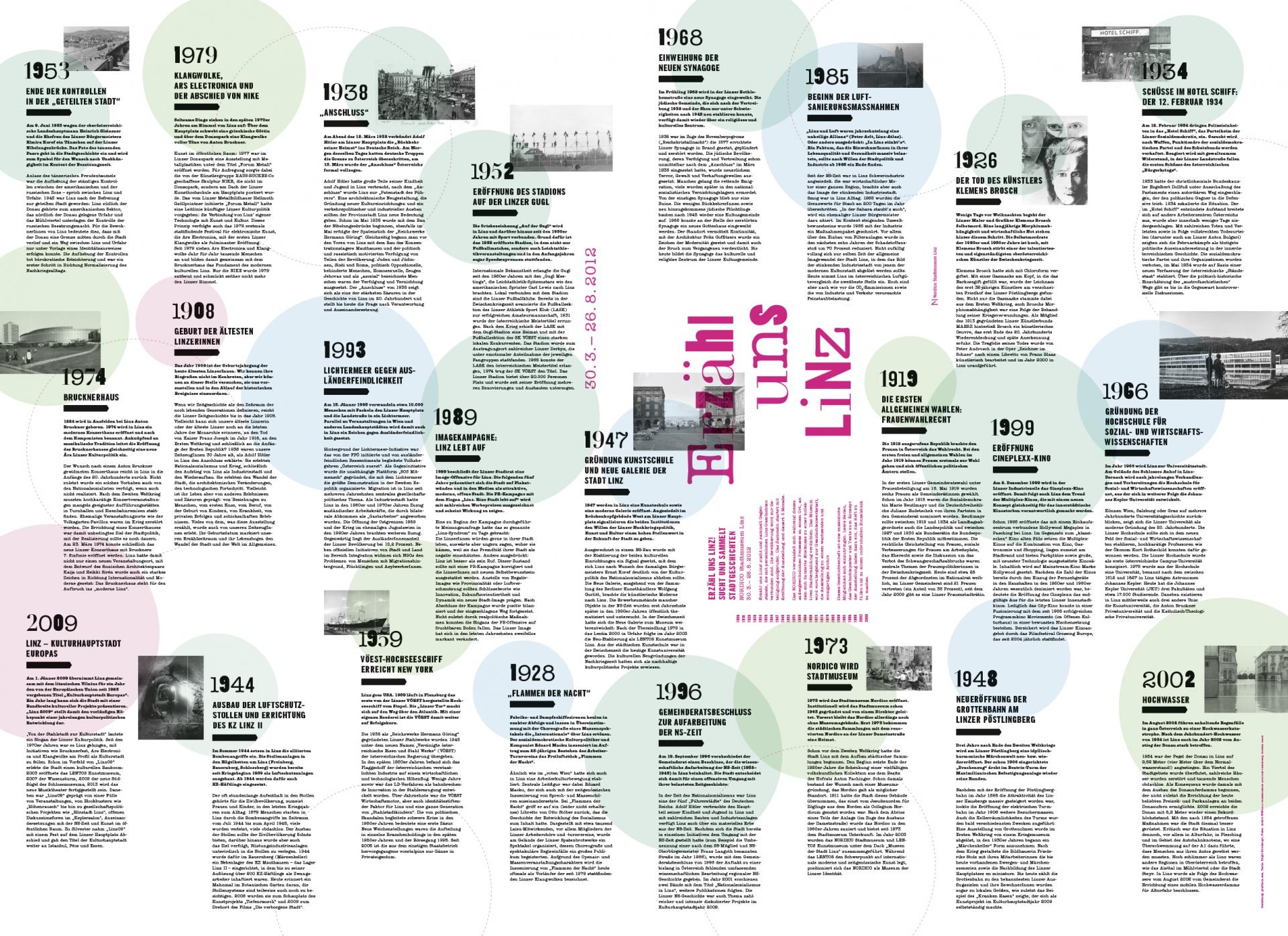 Grafikum Erzähl uns Linz identity