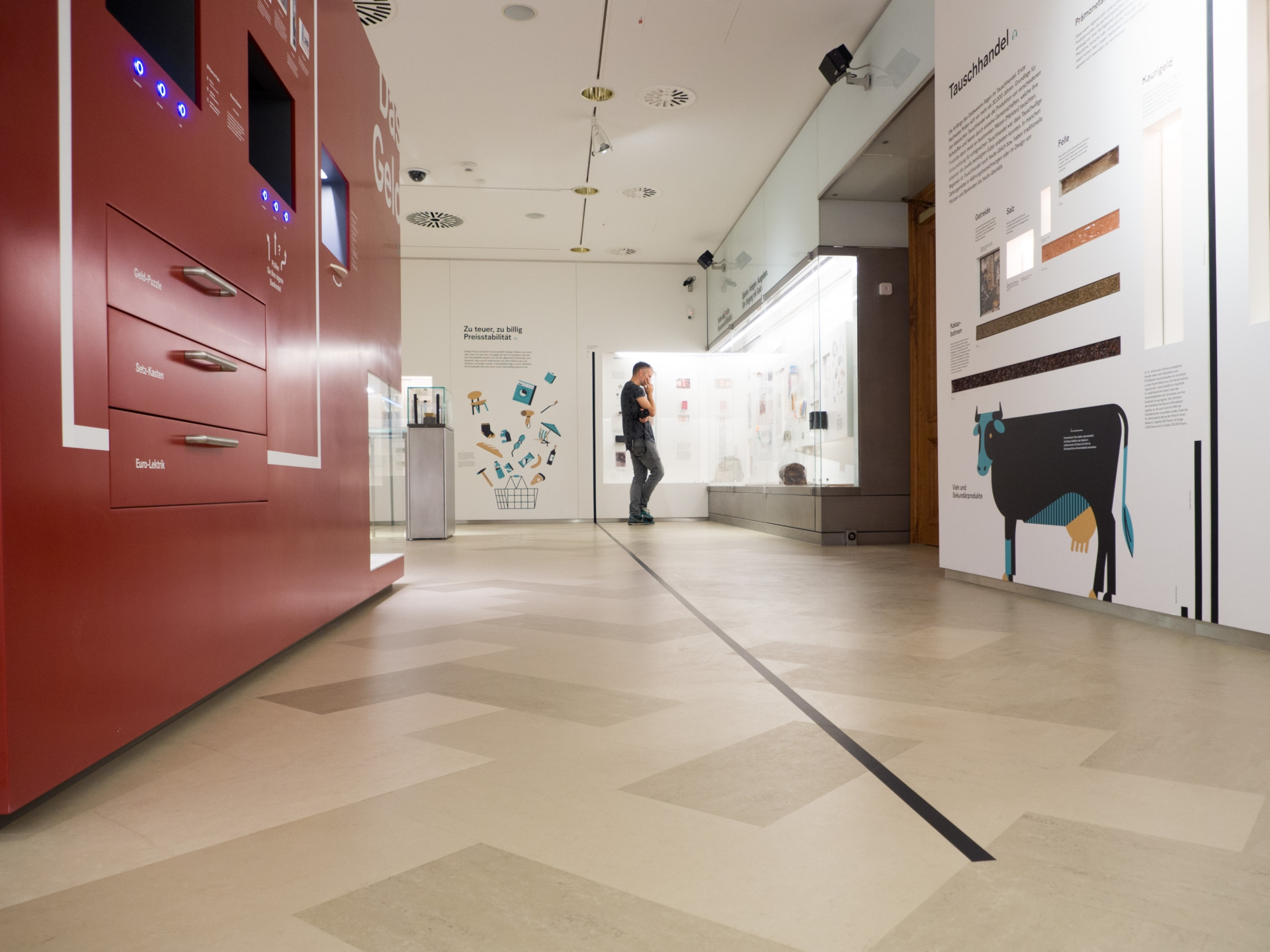 Grafikum Geldmuseum