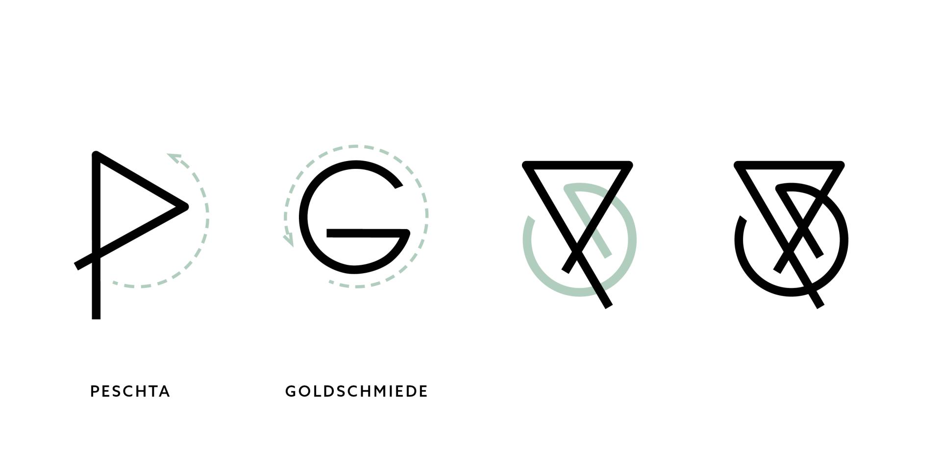 Grafikum Peschta Goldschmiede